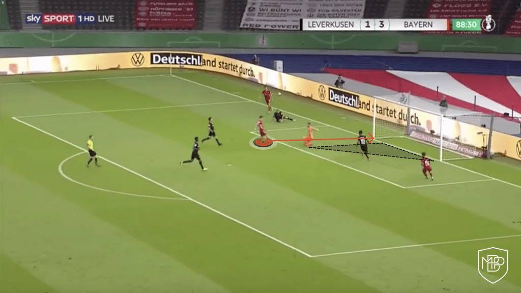YDRAY Foto 1 Finale de la supercoupe de l'UEFA: analyse du Bayern Munich vs Séville FC MBP