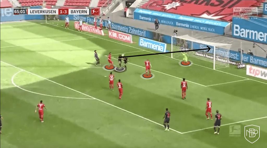 YDRAY Foto 4 Finale de la supercoupe de l'UEFA: analyse du Bayern Munich vs Séville FC MBP