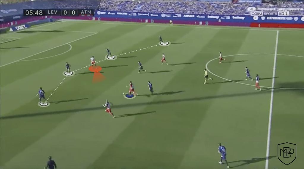 10 1 Suárez vs Costa : Qu'apporte chacun à l'équipe de Simeone ? MBP