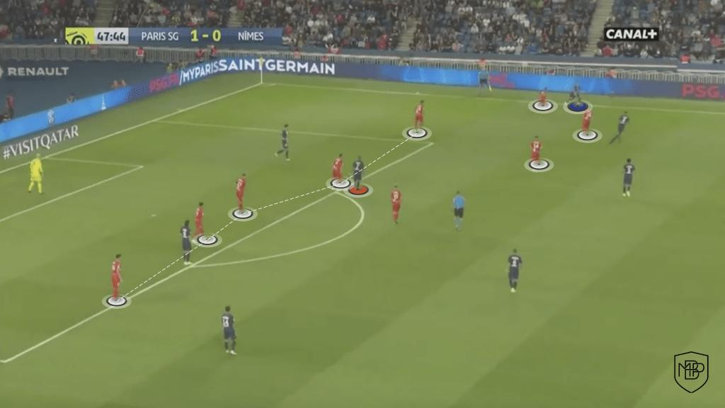 10 3 Mbappe vs Haaland: Qui conviendrait le mieux au jeu du Real Madrid? MBP