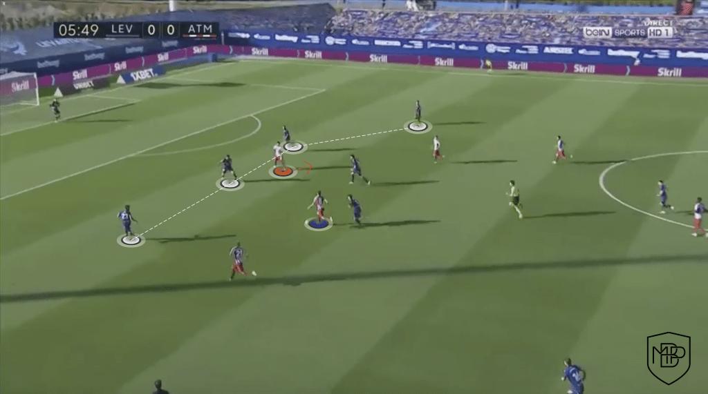 11 Suárez vs Costa : Qu'apporte chacun à l'équipe de Simeone ? MBP