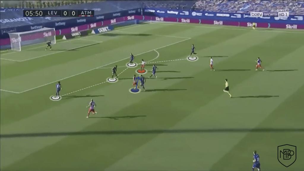 12 Suárez vs Costa : Qu'apporte chacun à l'équipe de Simeone ? MBP