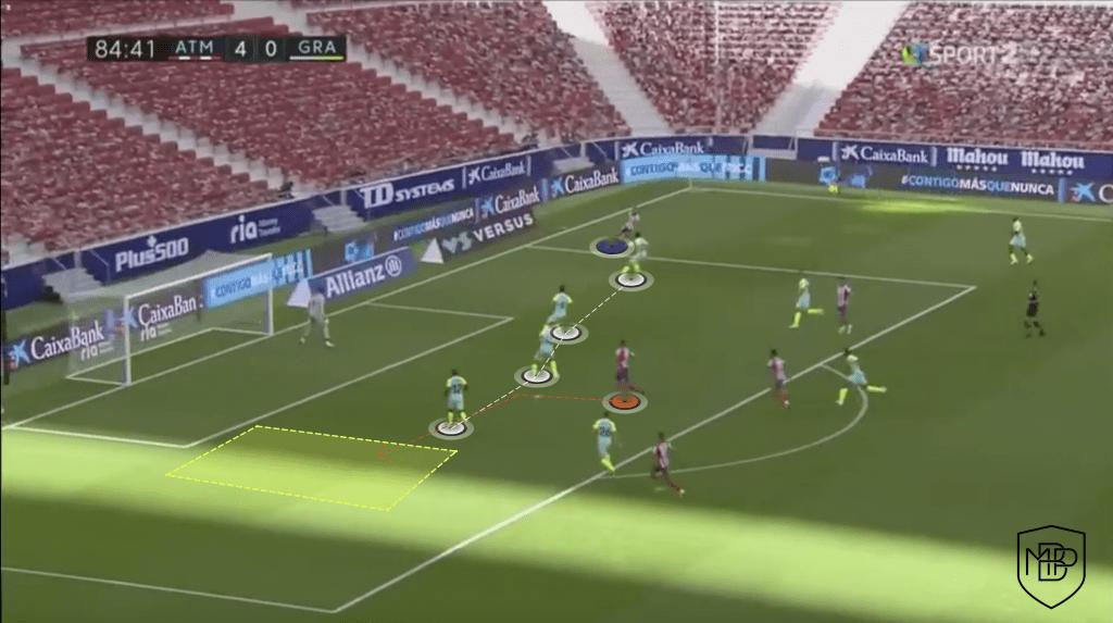 14 Suárez vs Costa : Qu'apporte chacun à l'équipe de Simeone ? MBP
