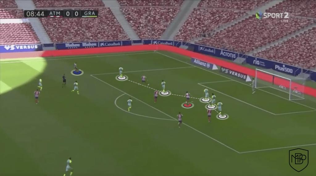 16 Suárez vs Costa : Qu'apporte chacun à l'équipe de Simeone ? MBP