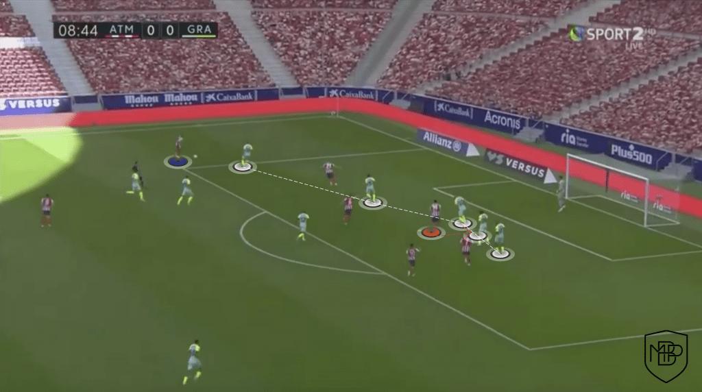 17 Suárez vs Costa : Qu'apporte chacun à l'équipe de Simeone ? MBP