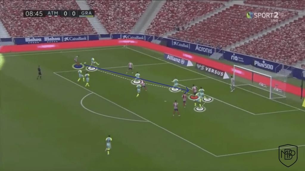 18 Suárez vs Costa : Qu'apporte chacun à l'équipe de Simeone ? MBP
