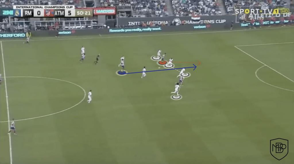 5 Suárez vs Costa : Qu'apporte chacun à l'équipe de Simeone ? MBP