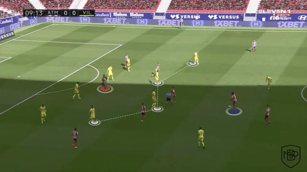 7 1 Suárez vs Costa : Qu'apporte chacun à l'équipe de Simeone ? MBP