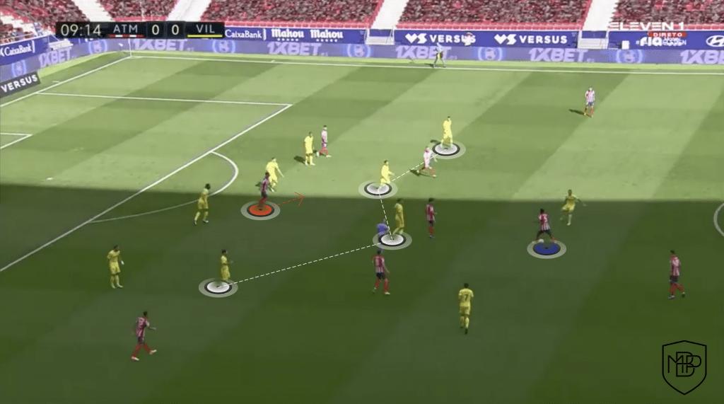 8 Suárez vs Costa : Qu'apporte chacun à l'équipe de Simeone ? MBP