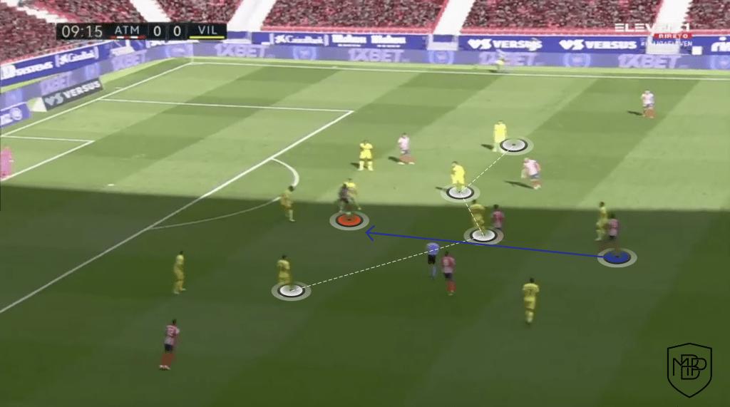 9 Suárez vs Costa : Qu'apporte chacun à l'équipe de Simeone ? MBP